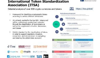 International Token Standardization Association (ITSA)